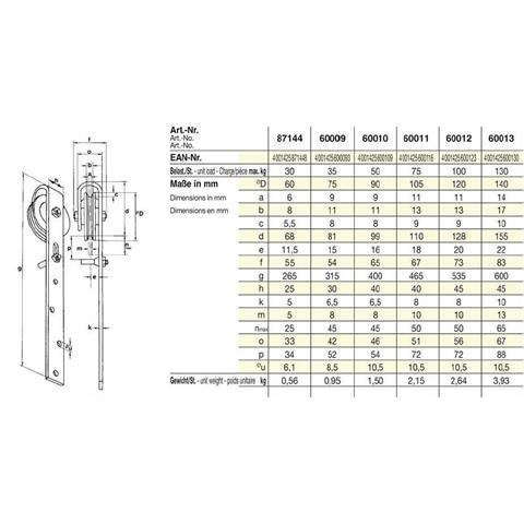 Schiebetürrolle 105 mm, max. 75 KG