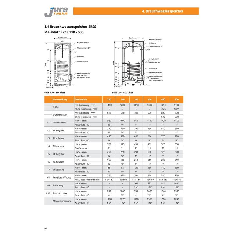 Trinkwasserspeicher Warmwasserspeicher 200l, 50 mm Isolierung Boiler ...